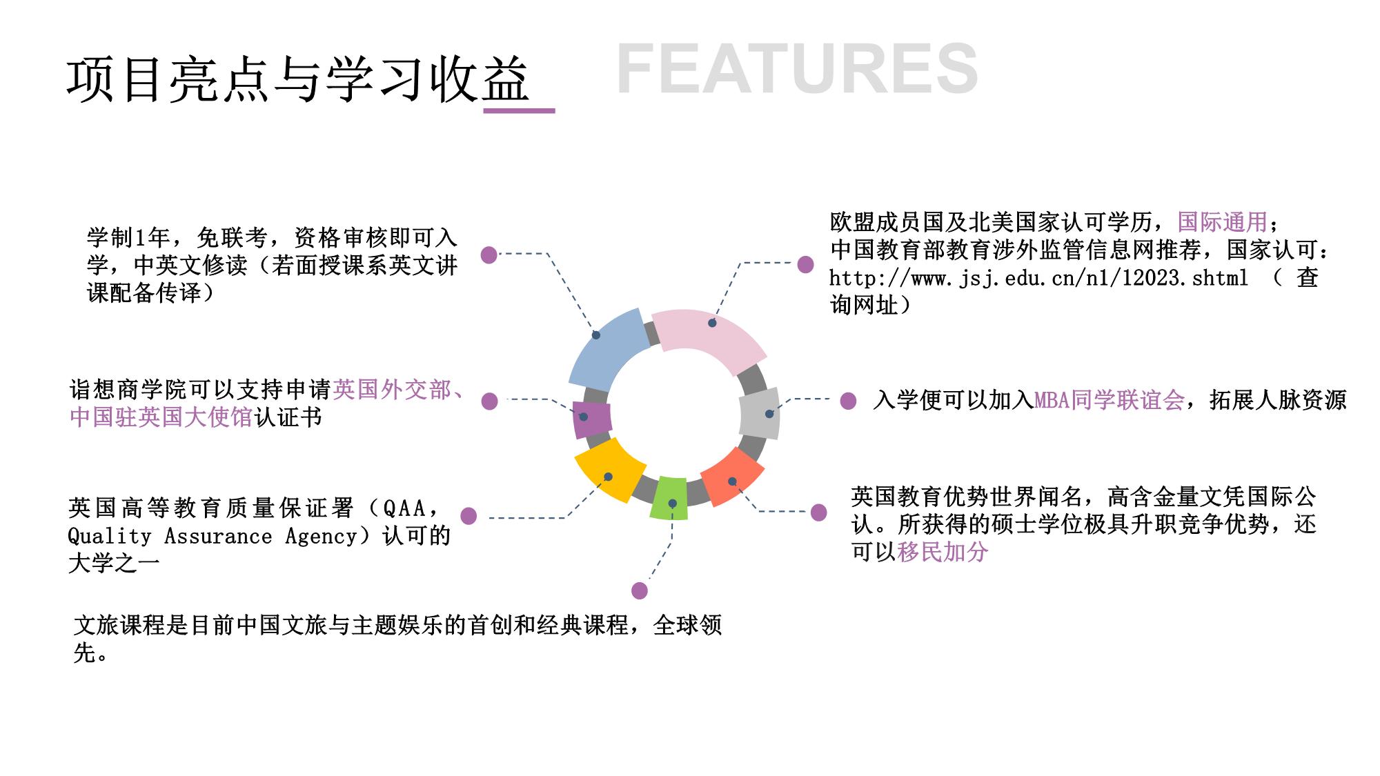 文旅与主题娱乐研究生四期班UWS学位(2020.6.17)(3)-3.png