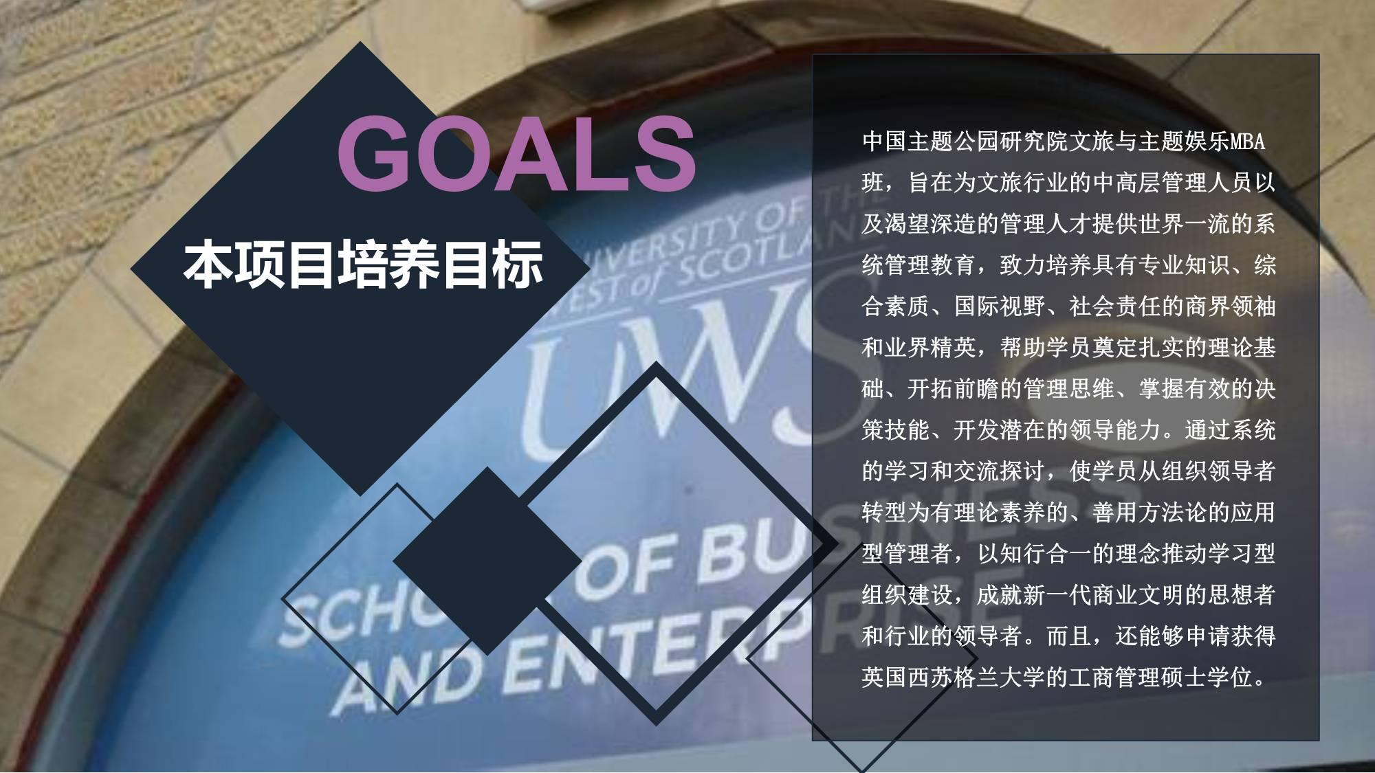 文旅与主题娱乐研究生四期班UWS学位(2020.6.17)(3)-9.jpg